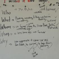 Brainstorming agricultural poetry.